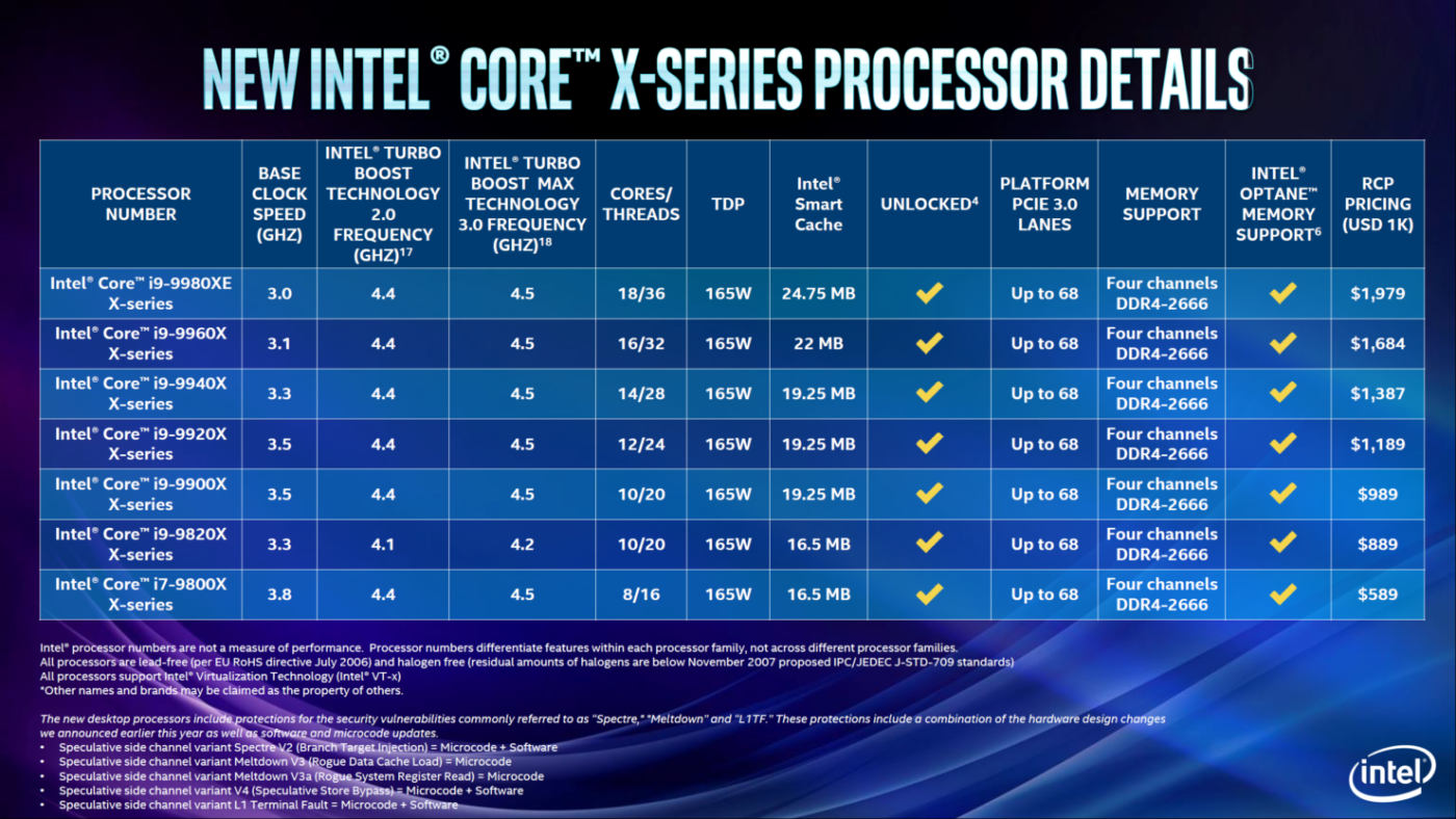 Intel Announces 9th Gen Desktop Core i9-9900K With 8 Cores